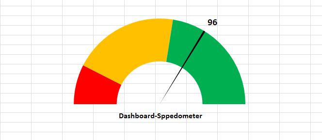 Excel Dashboard Yapımı-1(Speedometer)