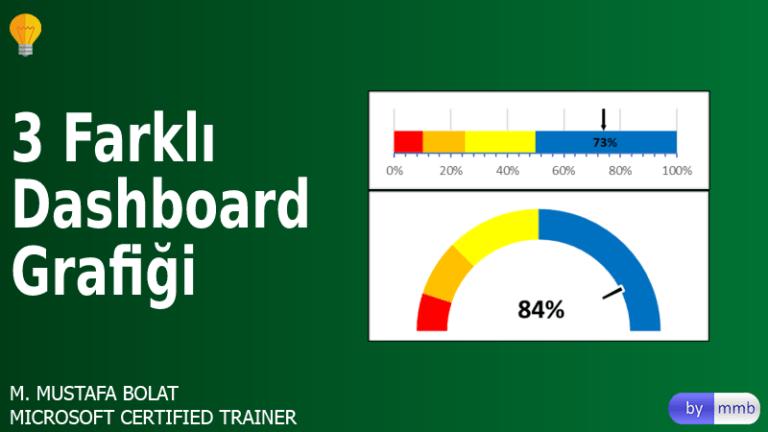 Excel Dashboard Grafik Yöntemleri